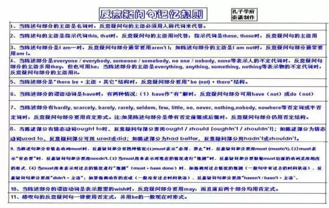 初中英语50张思维导图!