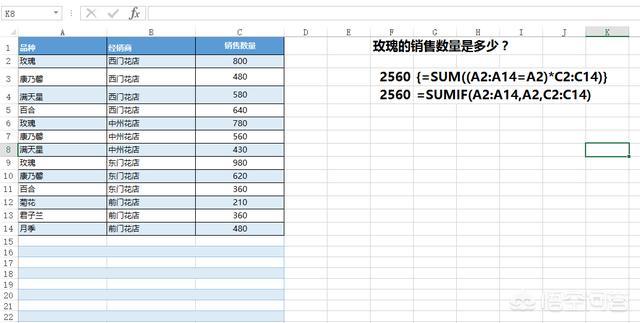 Excel共有400多个函数,但只有这3个函数最值得推荐,效率翻番哦