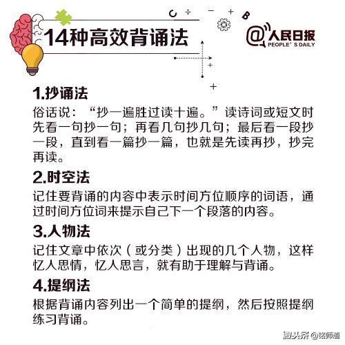 """6种记忆增强法+14种高效背诵法"""""""