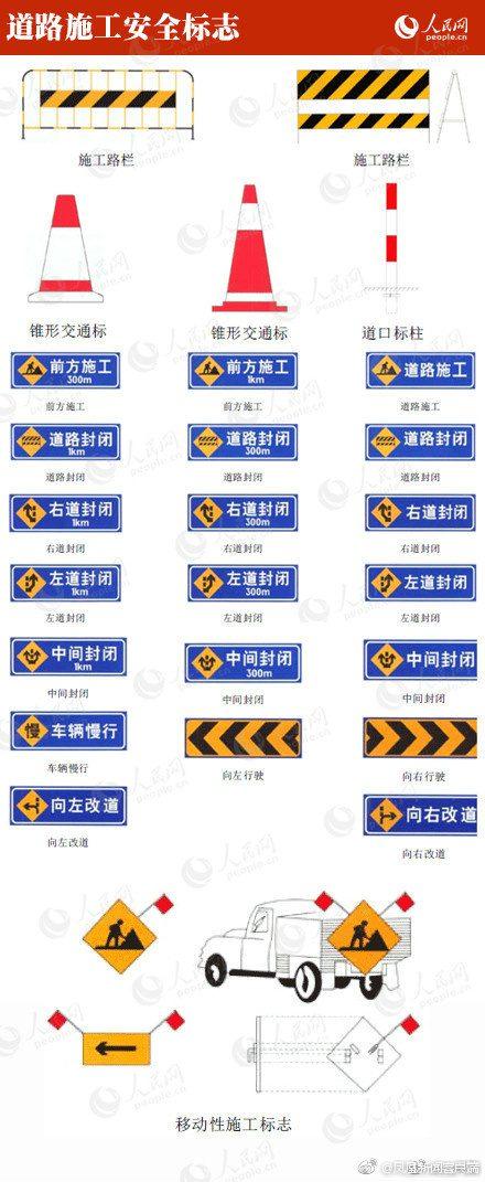 让你了解交通标志超实用的9张图!