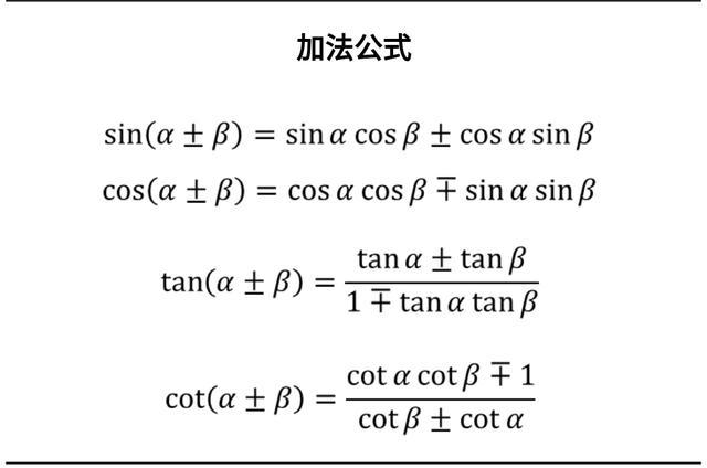 最全三角函数公式,不要错过!