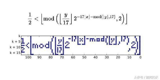 世界上最神秘的9个公式,你能理解几个?