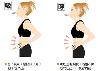 唱歌的技巧和发声的正确方法!
