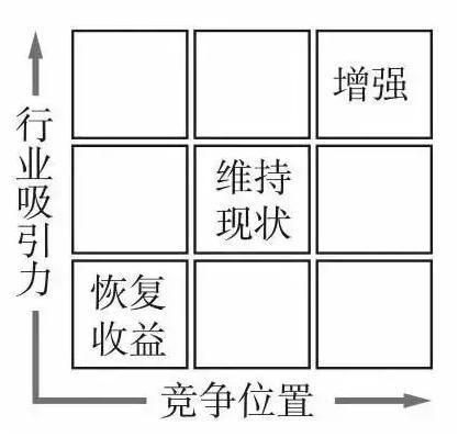 项目经理必备的16个商业分析工具