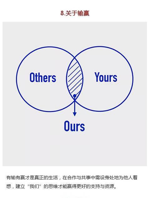 10幅富有哲理的逻辑图
