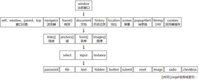 深入理解JavaScript核心概念