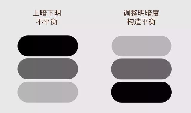 平面设计图排版万能公式「设计小白必备」