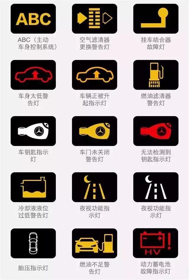 史上最全汽车故障灯图标说明,你认识几个?