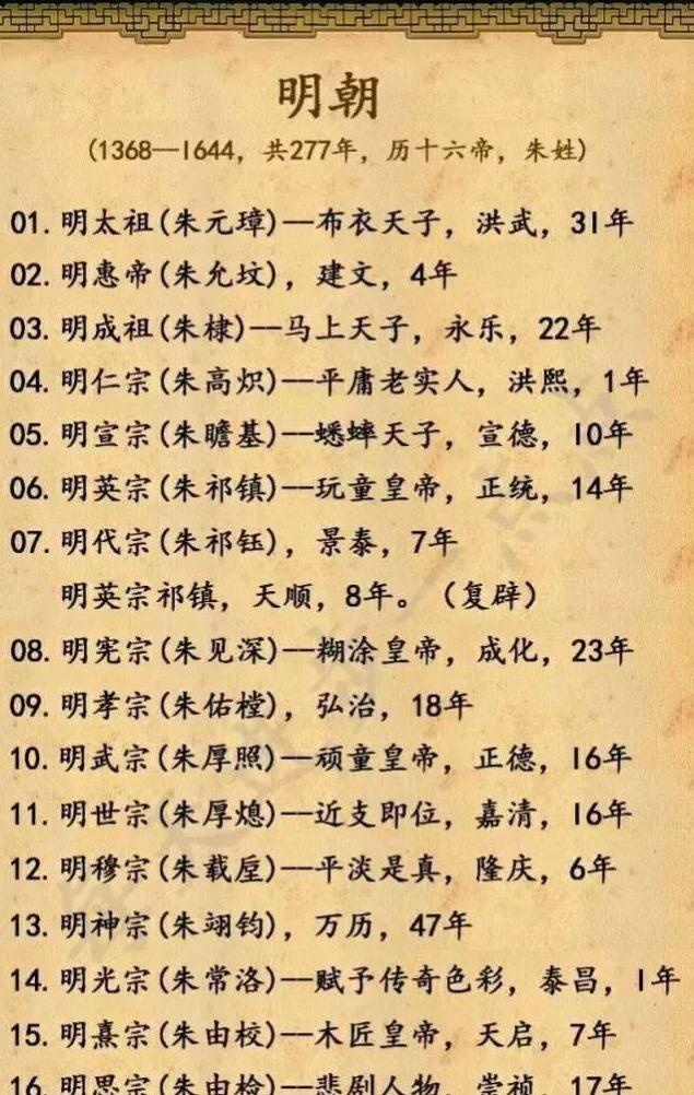 18组图,5分钟教孩子读懂中华5000年演变史(历史全概)