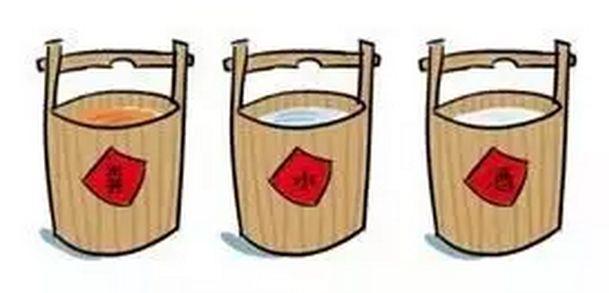 三个水桶的故事!(值得一看)