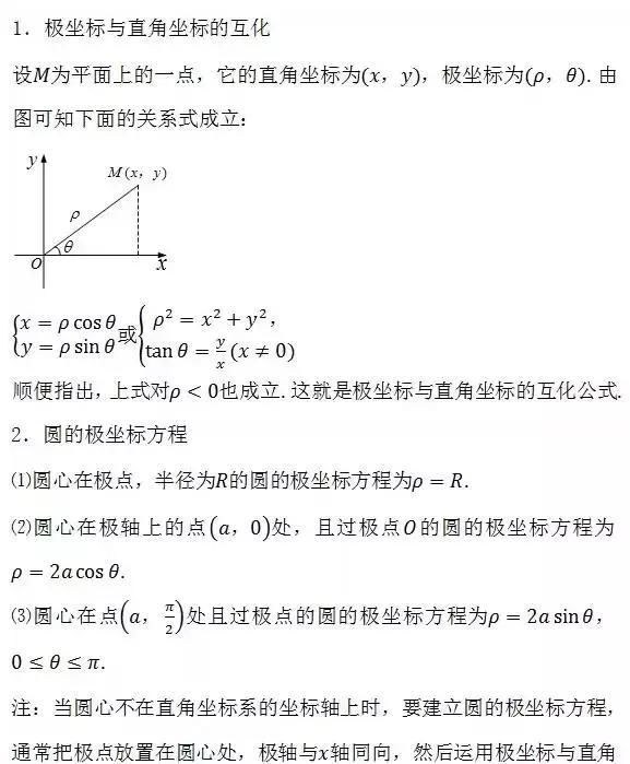 高中数学所有公式大合集(2019暑假版)